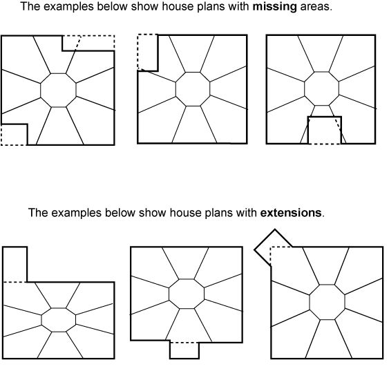 How to use the bagua map in home decorating